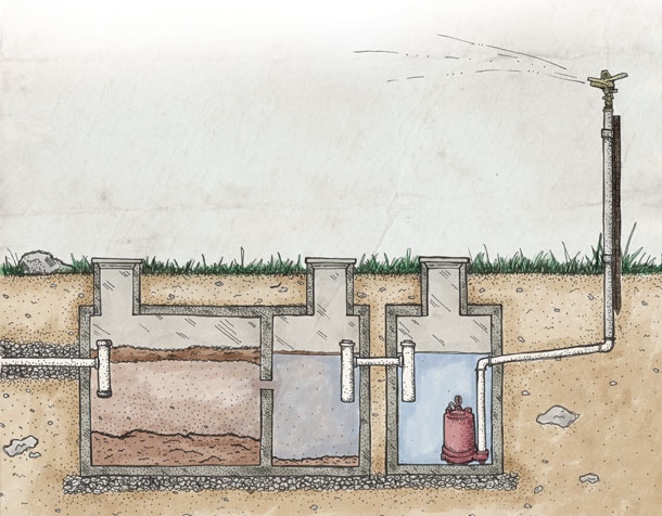 Wastewater irrigation