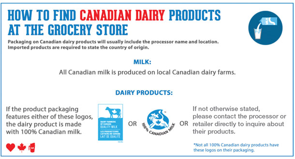 How to find Canada dairy products at the grocery store