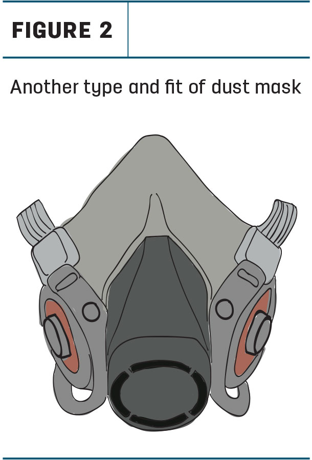 Another type and fit of dust mask