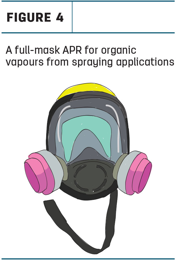 A full-mask APR for organic vapours from spraying applications