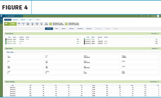 You will then be able to see individual animal data similar to what is in DairyComp with additional features