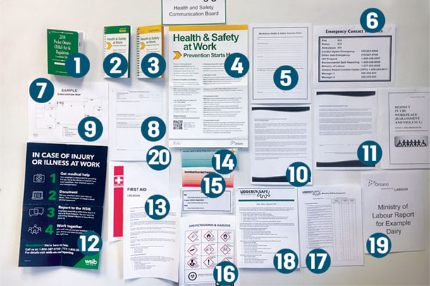 Health and Safety Board Checklist