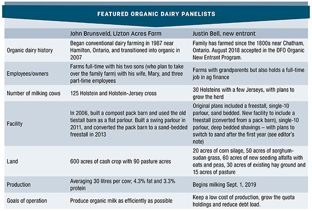 Featured organic dairy panelists