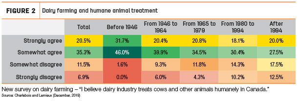 Dairy farming and humane animal treatment